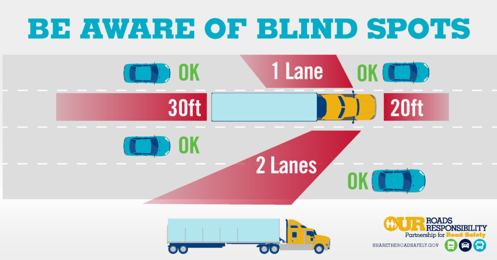 USDOT_Truck_blind-spot-crash-prevention